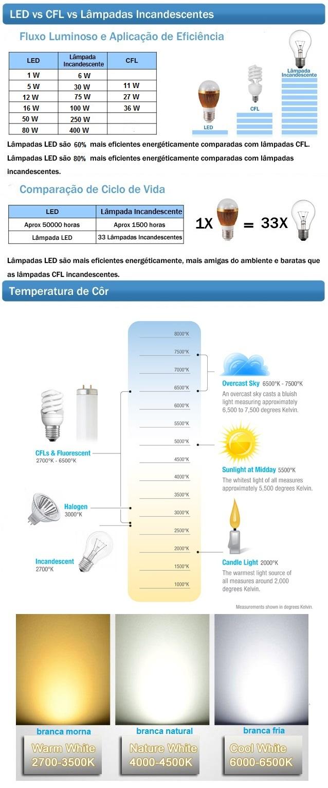 infos_led_starlamp.jpg
